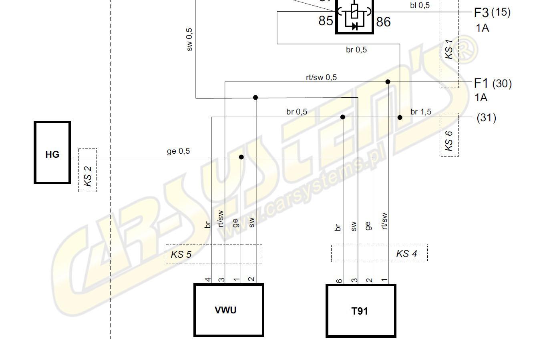manuel d utilisation volkswagen caddy pdf
