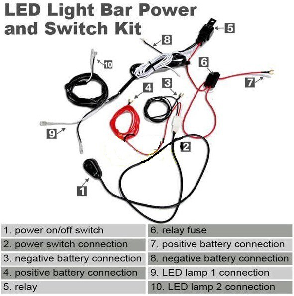 wiring for fog lights or drl lights - universal for 20 00  u20ac